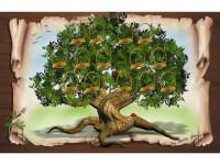 Педагогическийпроект«Юные туристы» НОД «Мое семейное дерево»